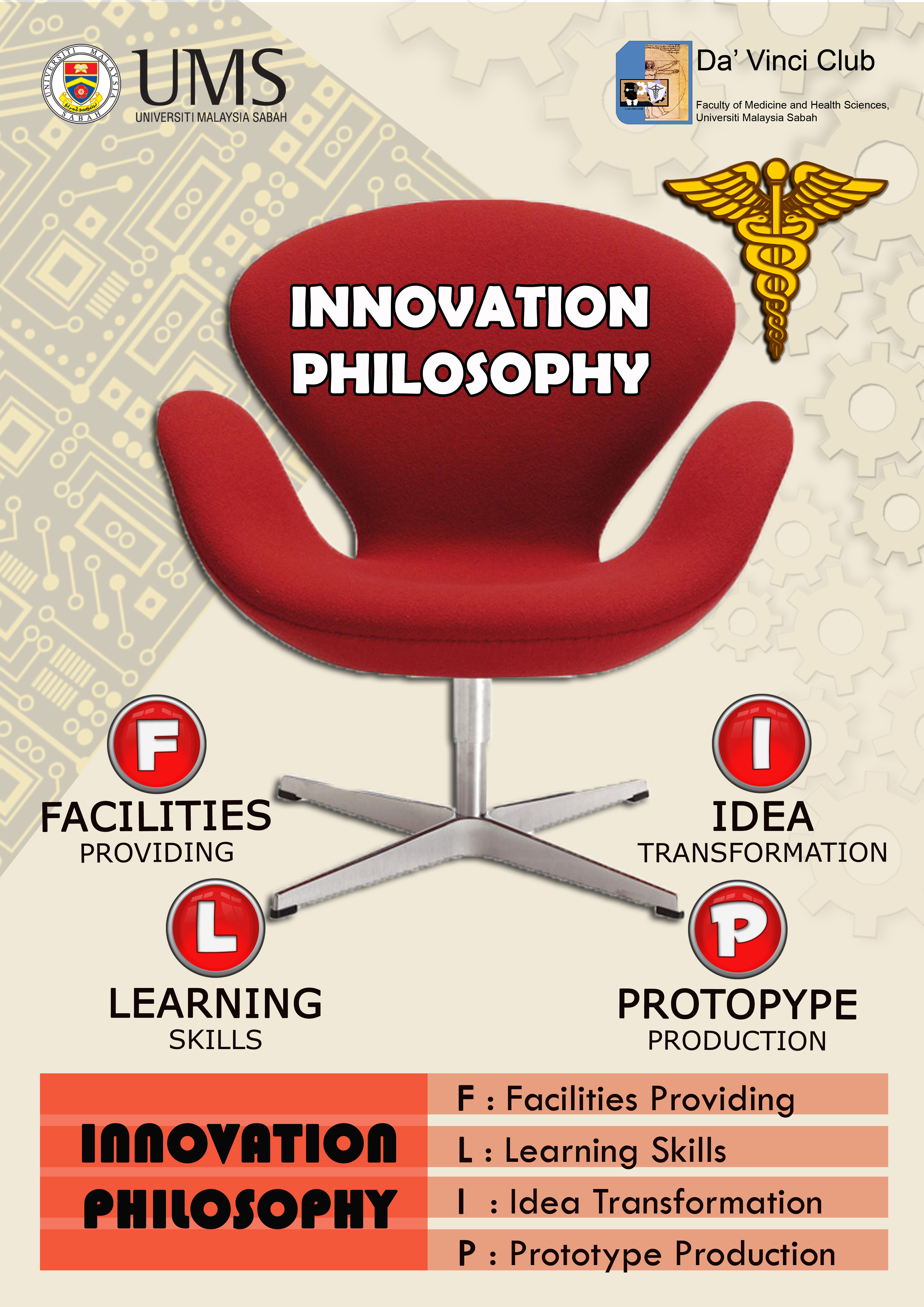 innovation-philosophy