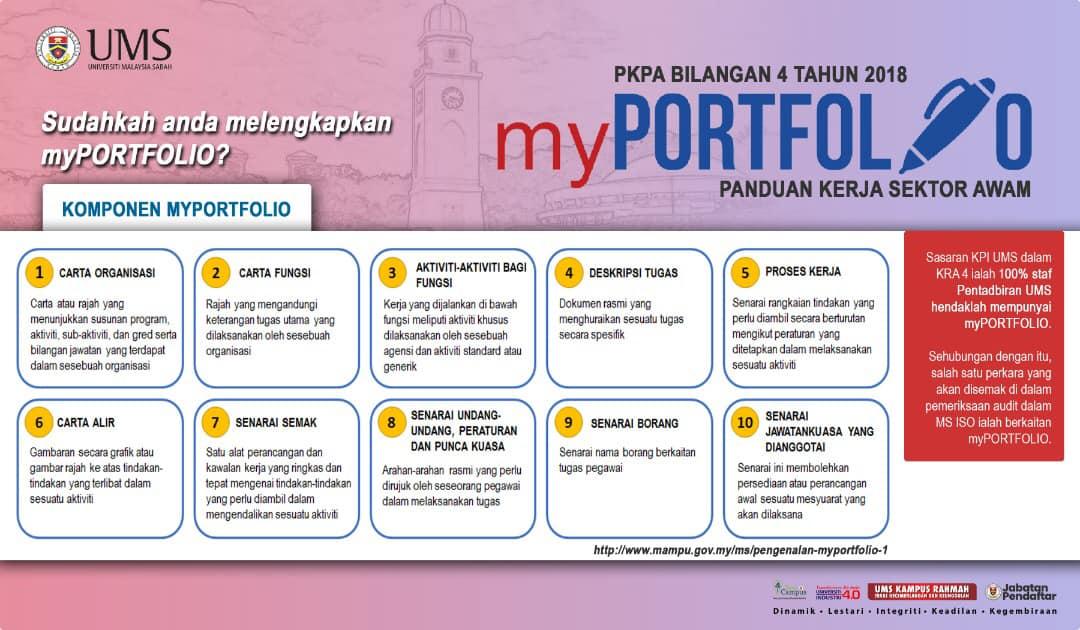 Sudahkah anda melengkapkan myPORTFOLIO?