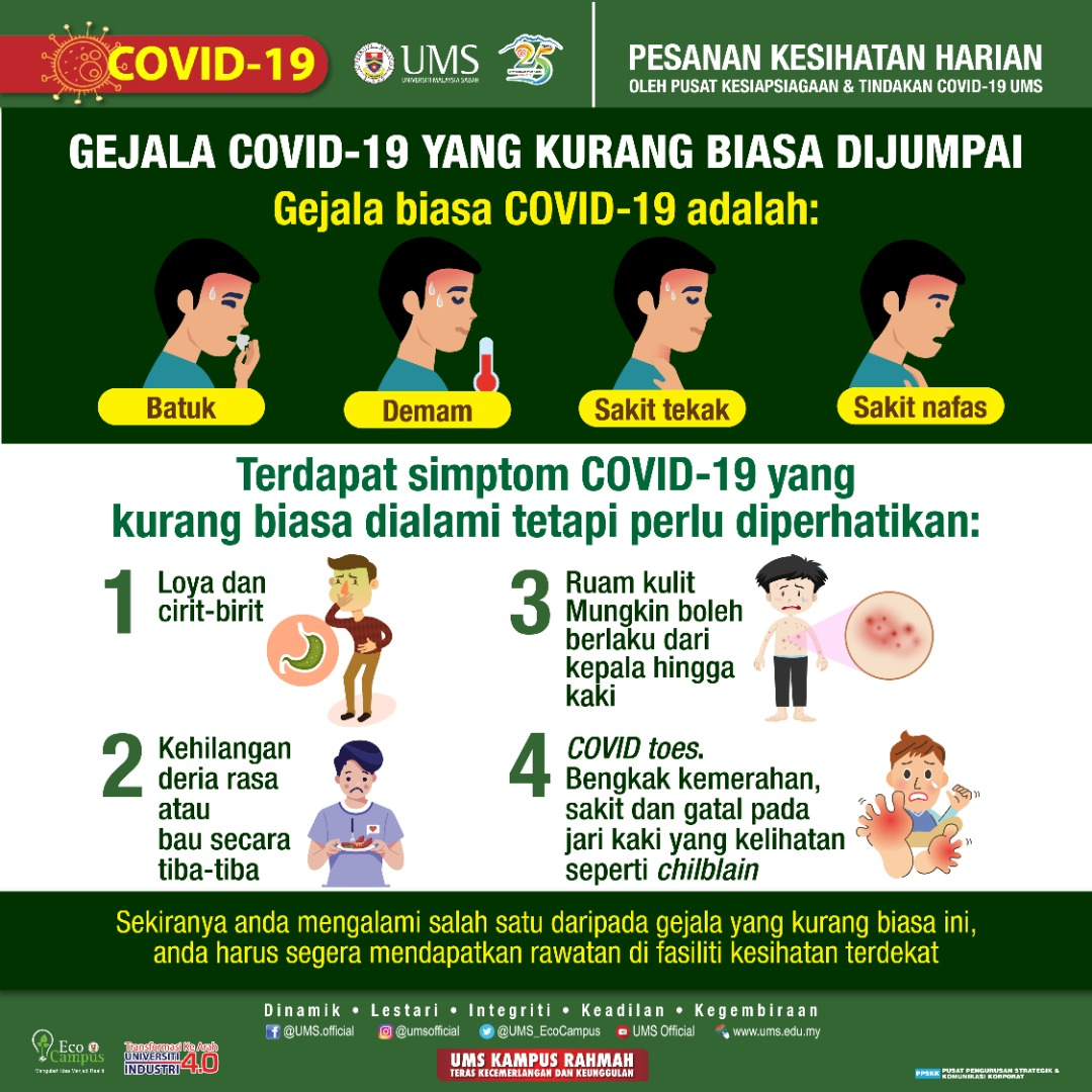 Ums Official Website 6 Jun 2020 Pesanan Kesihatan Harian Gejala Covid 19 Yang Kurang Biasa Dijumpai